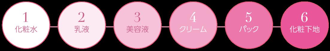 syohin-e03